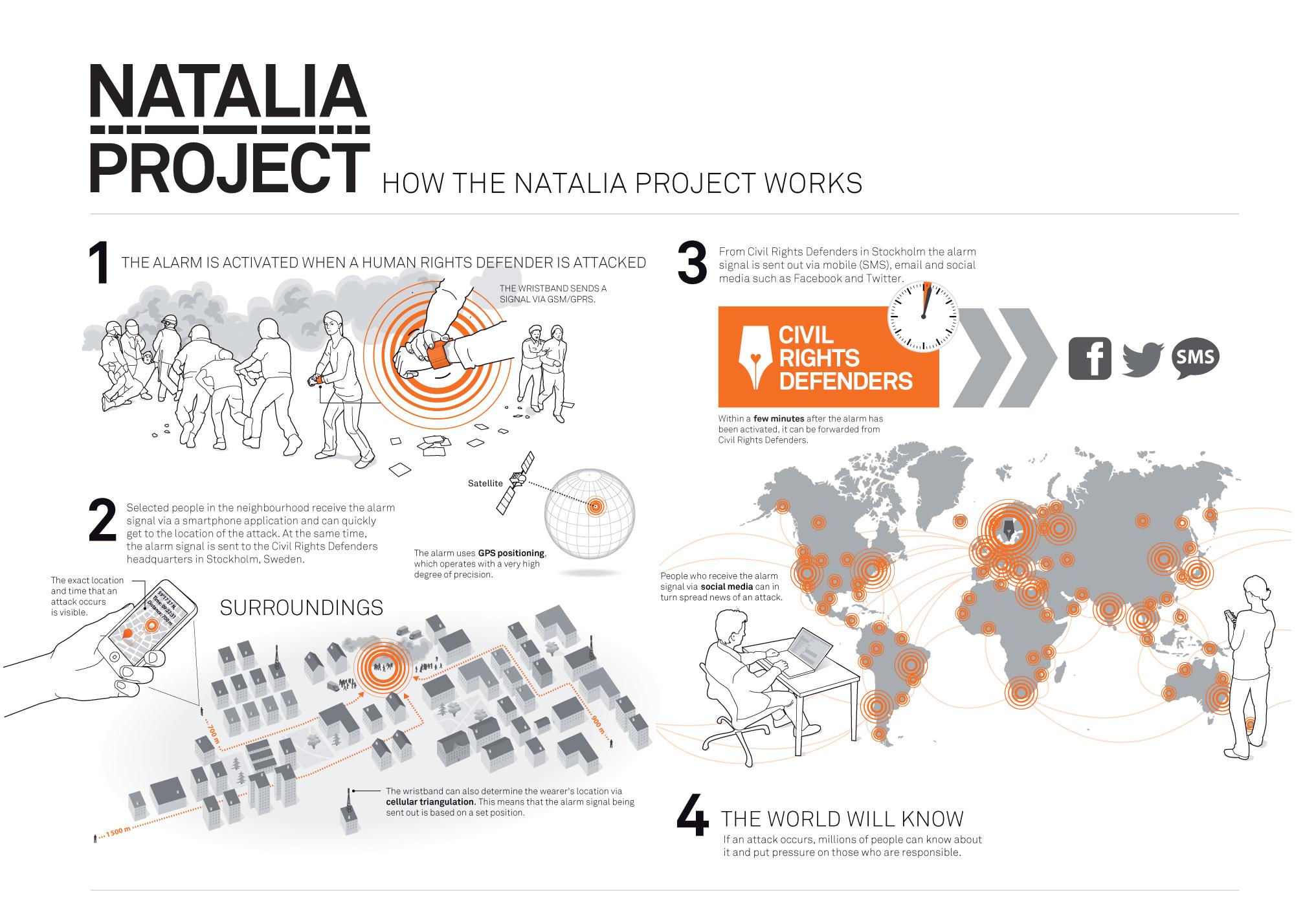 CRD_NATALIA_long_Eng-via-partecipactive_crowdsourced-activism
