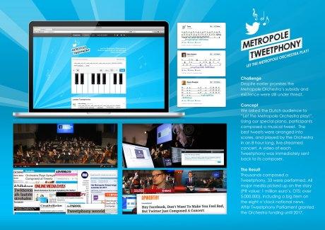 metropole-orkest-metropole-tweetphony-via-partecipactive